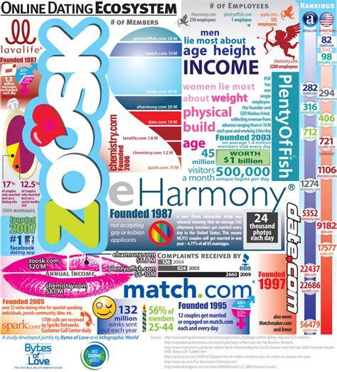 Online dating social sites jpg 1500x1661