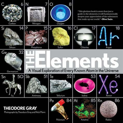 Elements of the photo essay jpg 1000x1000