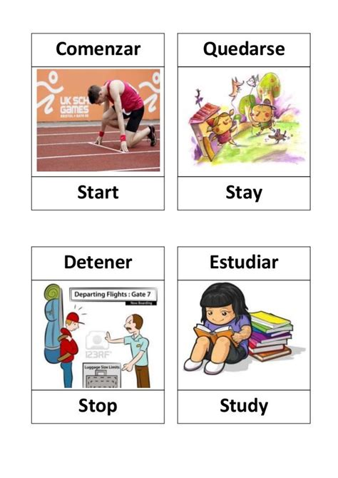 What is the present perfect progressive tense definition jpg 638x903